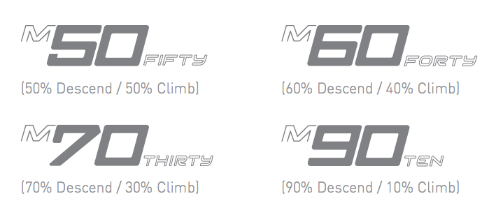 enve m series fifty fifty