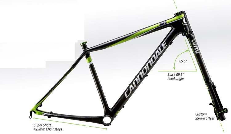 cannondale fsi carbon 29 geometry